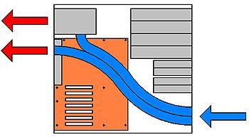 Корпус системного блока - форм-фактор корпусов компьютера