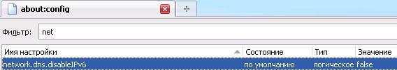 Оптимизация скорости загрузки страниц в браузере Mozilla Firefox
