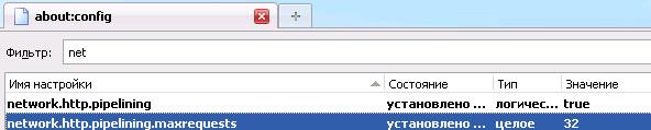Ускорение Firefox – network.http.pipelining.maxrequests и устанавливаем ему значение 32